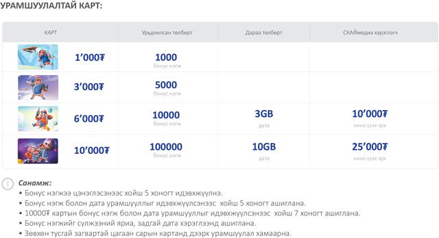 http://www.skytel.mn/uploads/images/A5-back.jpg
